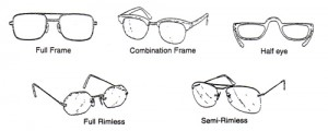 Products Frame Styles